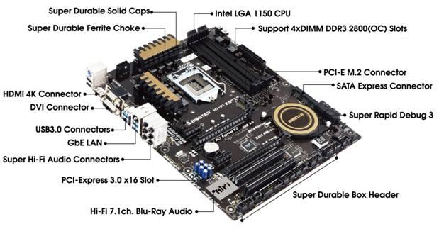 Hi-Fi series motherboard