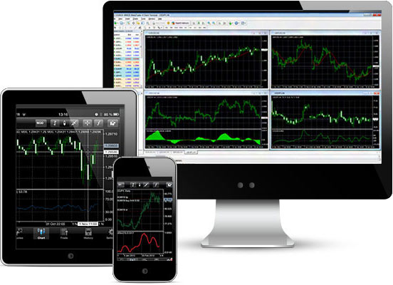 Why Are Forex Trading Platforms Popular?