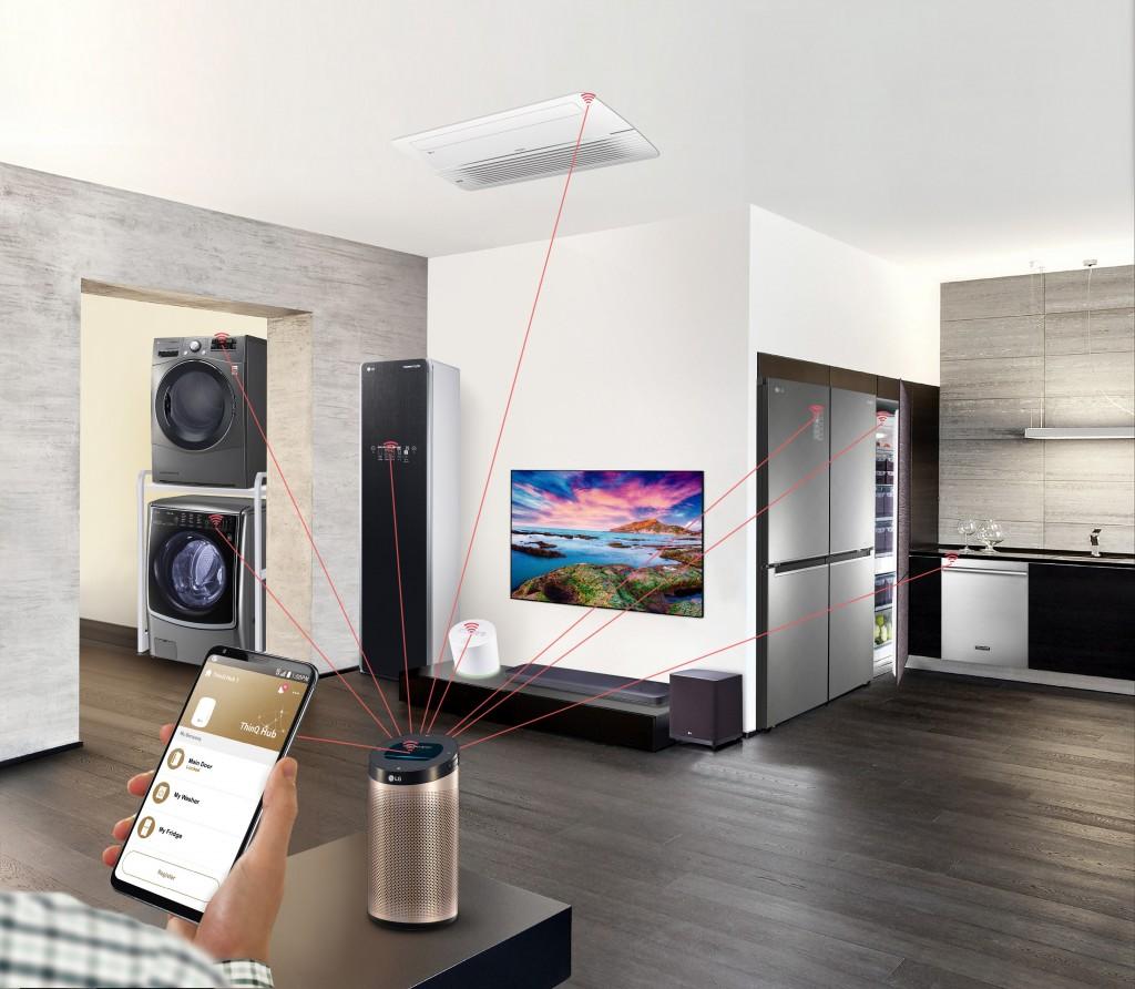 LG-Home Future