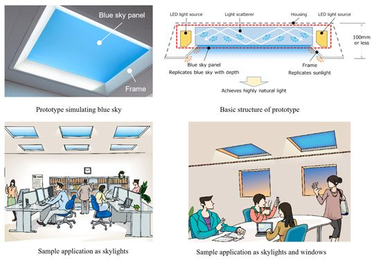 Mitsubishi Electric New Lighting System